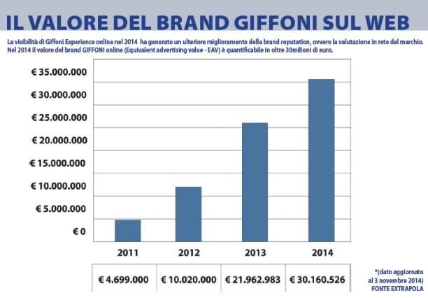 Giffoni Film Festival, da Festival di provincia ad attrattore di investimenti