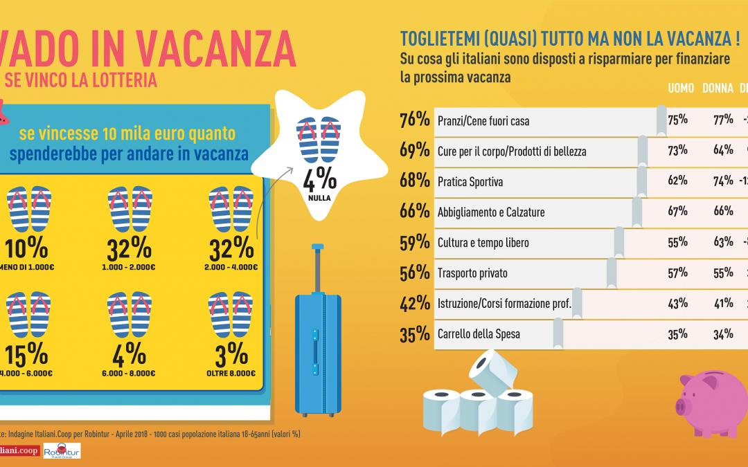 Ricerca Coop-Robintur: ecco le vacanze degli italiani nel 2018