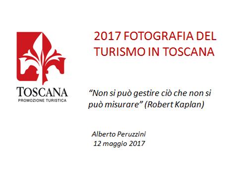 Turismo 2017: L'Estate Toscana è già calda